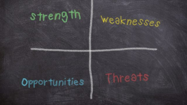 経営戦略の全体像1-3 環境分析(SWOT分析)
